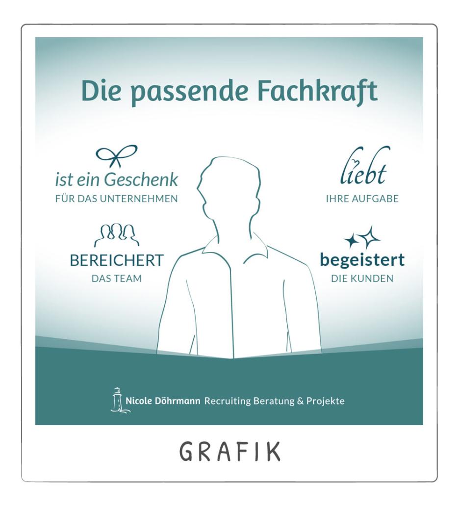 Grafikdesign für Nicole Döhrmann Recruiting Beratung & Projekte