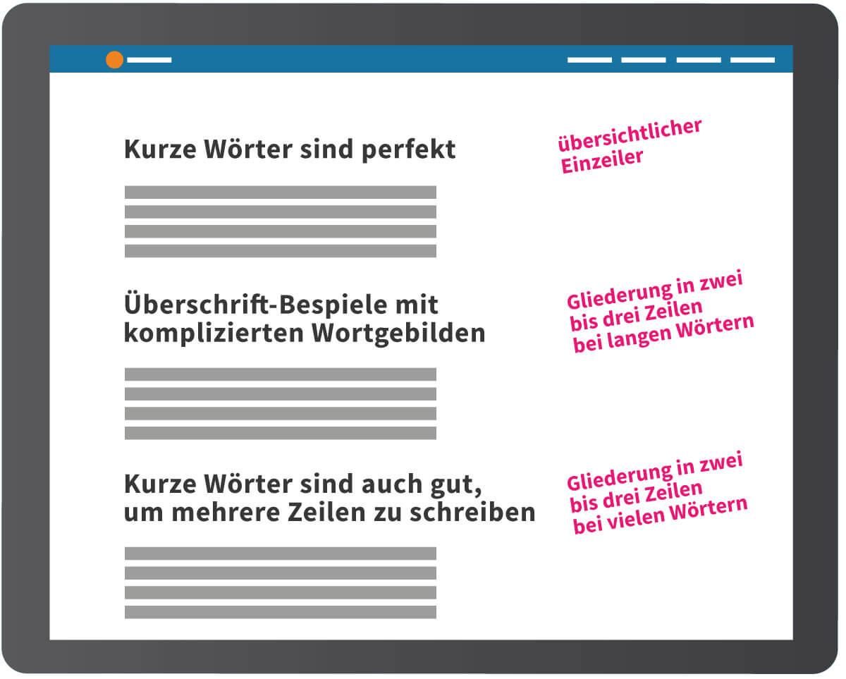 Wirkung von unterschiedlich langen Überschriften auf Websites