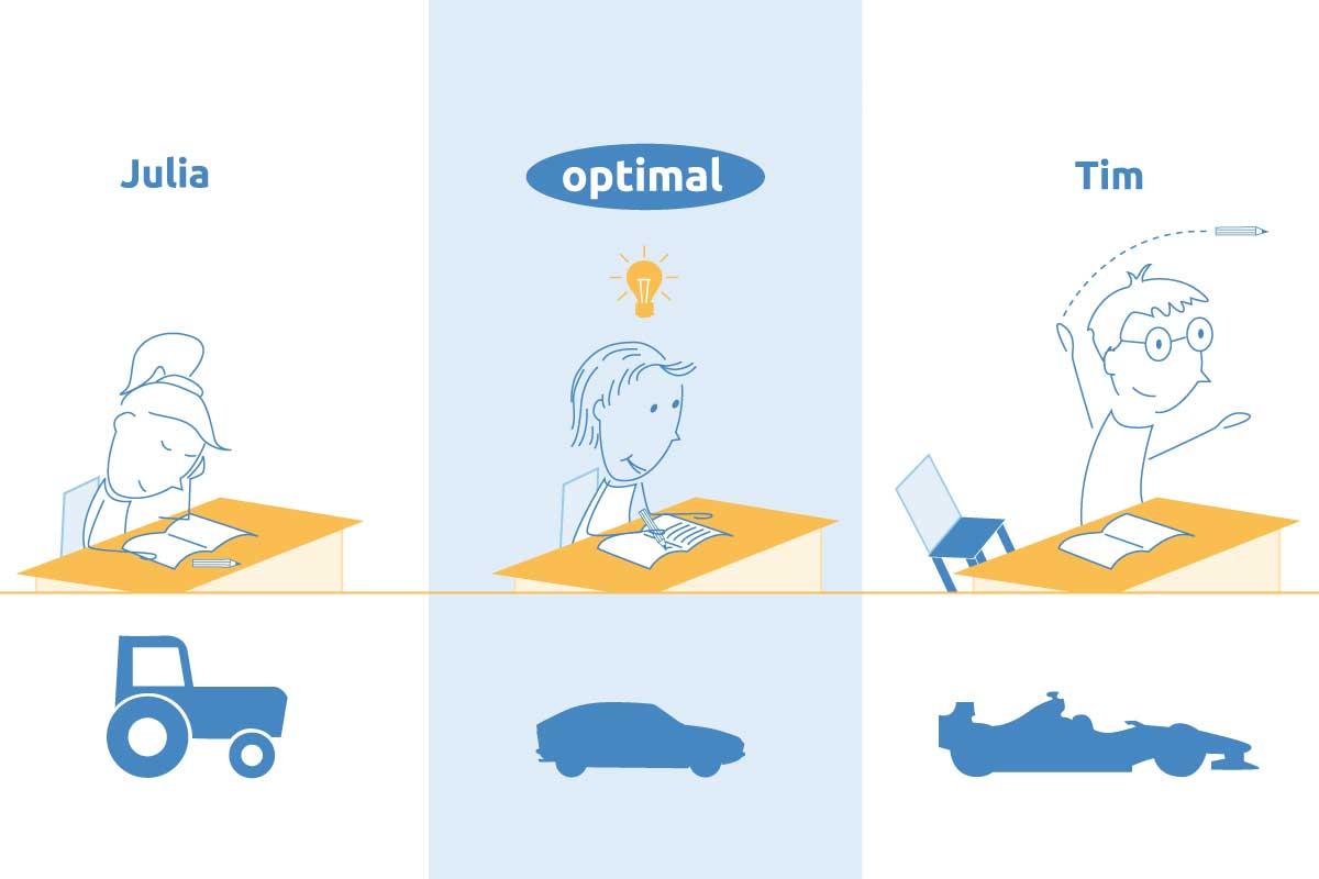 Illustration für optimales Lernen - Ergotherapie