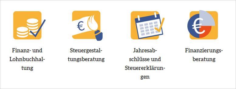 Beispiele für Icons als Bilder für Dienstleister-Webseiten